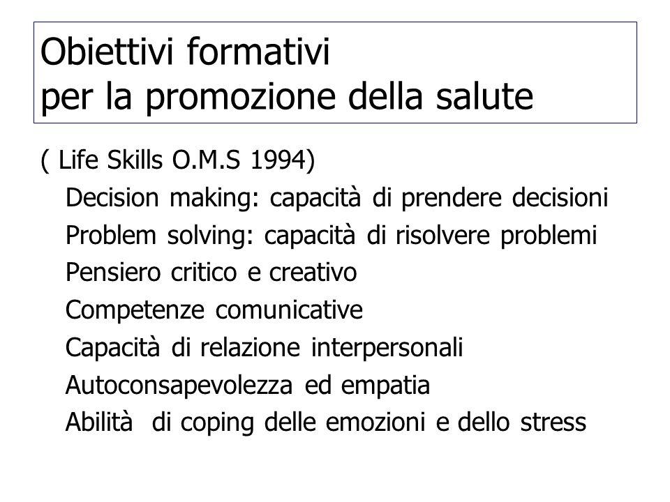 Obiettivi formativi per la promozione della salute ( Life Skills O.M.S 1994) Decision making: capacità di prendere decisioni Problem solving: capacità