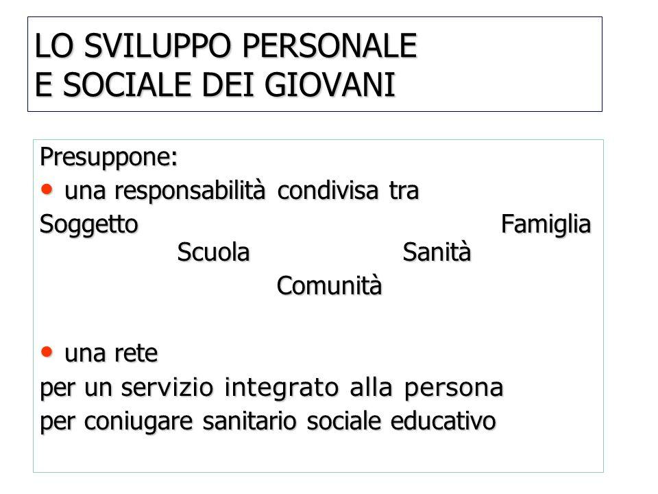 LO SVILUPPO PERSONALE E SOCIALE DEI GIOVANI Presuppone: una responsabilità condivisa tra una responsabilità condivisa tra Soggetto Famiglia Scuola San