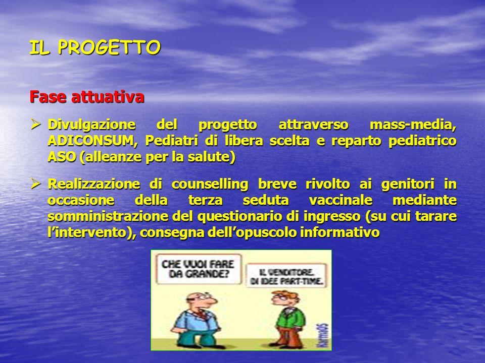 IL PROGETTO Fase attuativa Divulgazione del progetto attraverso mass-media, ADICONSUM, Pediatri di libera scelta e reparto pediatrico ASO (alleanze pe