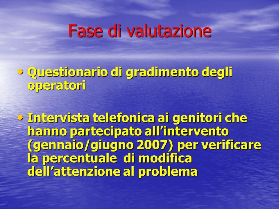 Fase di valutazione Questionario di gradimento degli operatori Questionario di gradimento degli operatori Intervista telefonica ai genitori che hanno