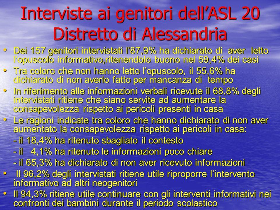 Interviste ai genitori dellASL 20 Distretto di Alessandria Dei 157 genitori intervistati l87,9% ha dichiarato di aver letto lopuscolo informativo,rite