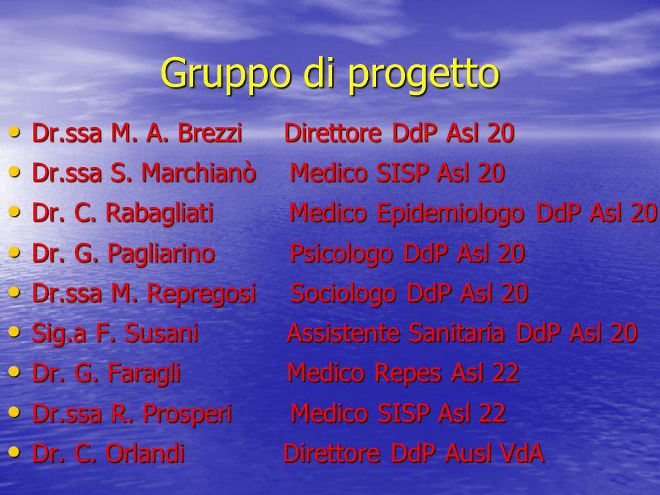 Gruppo di progetto Dr.ssa M. A. Brezzi Direttore DdP Asl 20 Dr.ssa M. A. Brezzi Direttore DdP Asl 20 Dr.ssa S. Marchianò Medico SISP Asl 20 Dr.ssa S.
