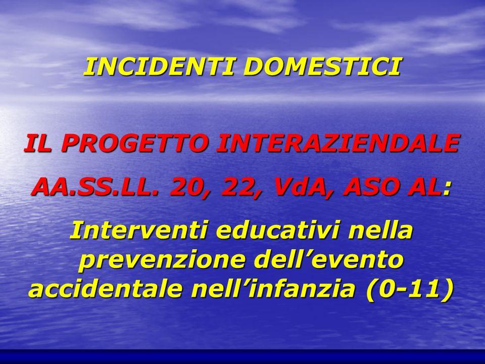 INCIDENTI DOMESTICI IL PROGETTO INTERAZIENDALE AA.SS.LL. 20, 22, VdA, ASO AL: Interventi educativi nella prevenzione dellevento accidentale nellinfanz
