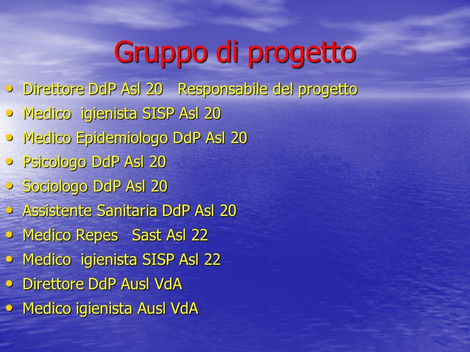 Gruppo di progetto Direttore DdP Asl 20 Responsabile del progetto Direttore DdP Asl 20 Responsabile del progetto Medico igienista SISP Asl 20 Medico i