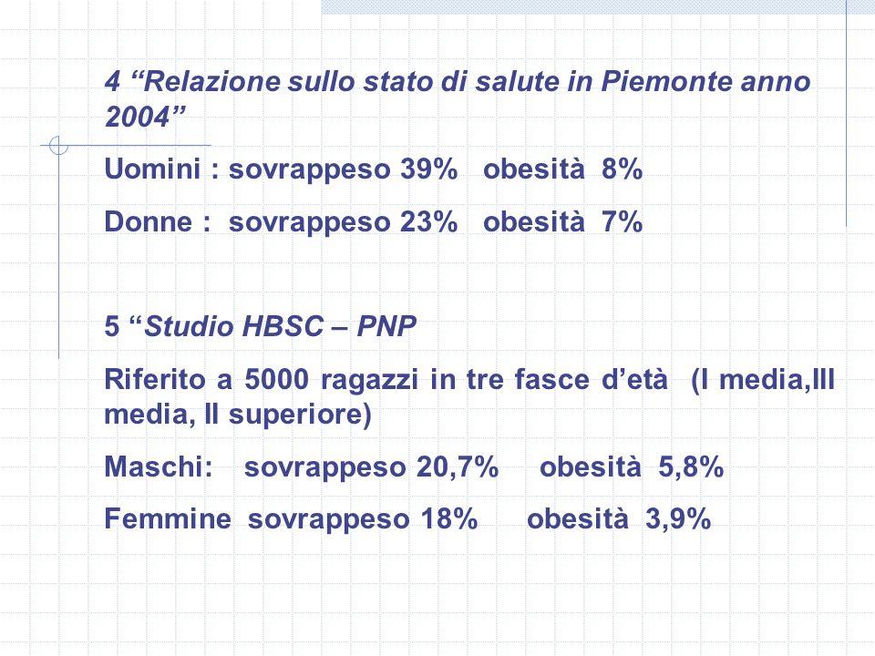 4 Relazione sullo stato di salute in Piemonte anno 2004 Uomini : sovrappeso 39% obesità 8% Donne : sovrappeso 23% obesità 7% 5 Studio HBSC – PNP Rifer