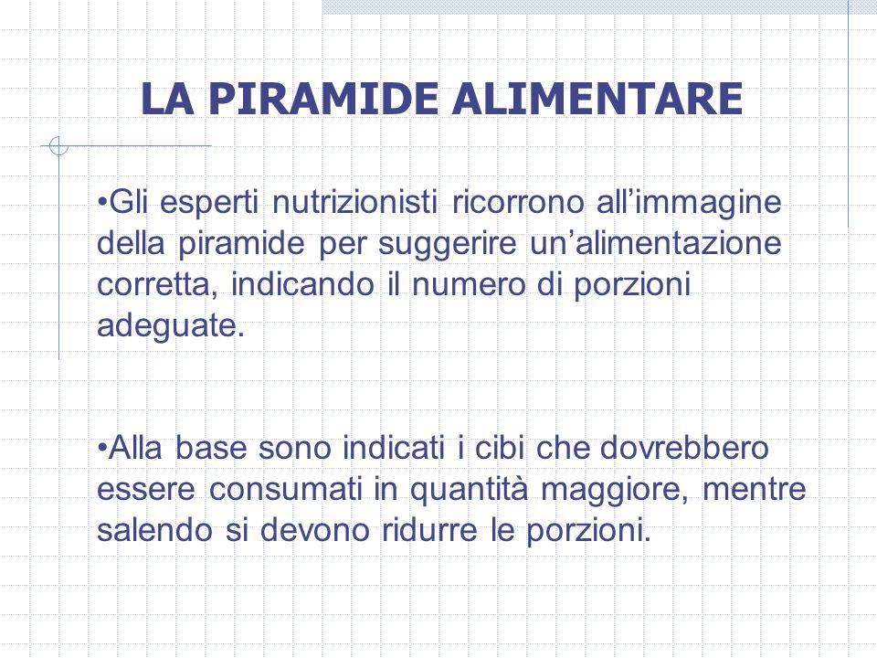Gli esperti nutrizionisti ricorrono allimmagine della piramide per suggerire unalimentazione corretta, indicando il numero di porzioni adeguate. Alla