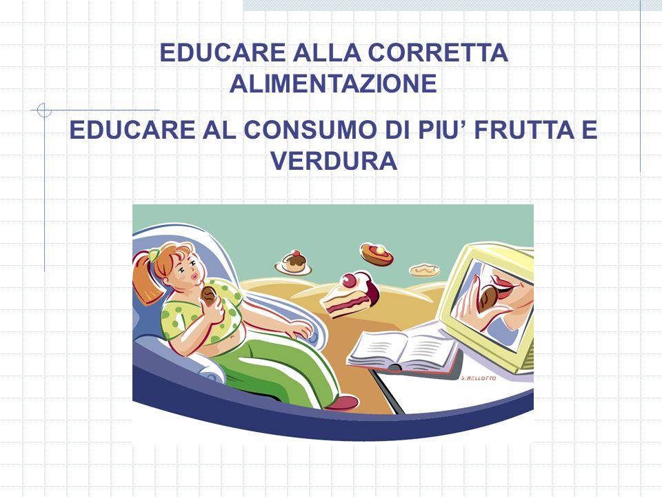 EDUCARE ALLA CORRETTA ALIMENTAZIONE EDUCARE AL CONSUMO DI PIU FRUTTA E VERDURA