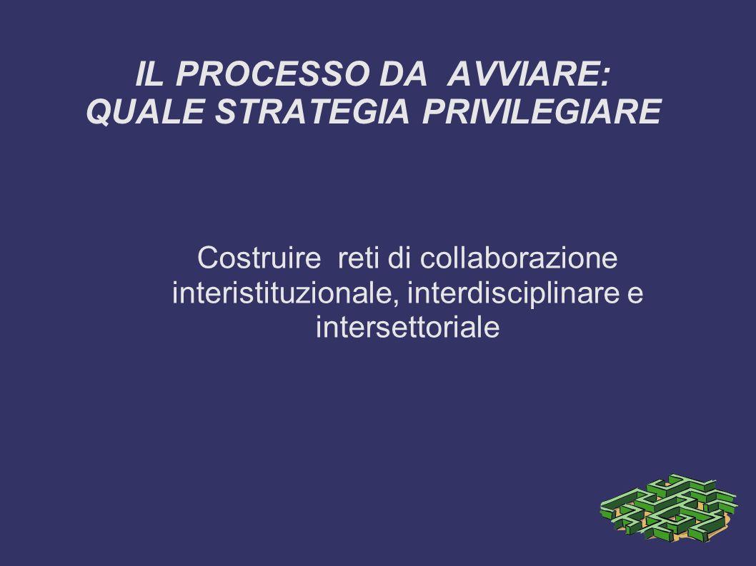 IL PROCESSO DA AVVIARE: QUALE STRATEGIA PRIVILEGIARE Costruire reti di collaborazione interistituzionale, interdisciplinare e intersettoriale