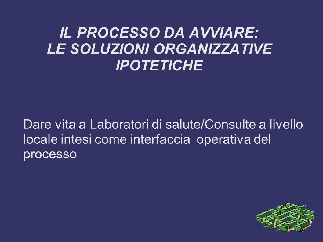 IL PROCESSO DA AVVIARE: LE SOLUZIONI ORGANIZZATIVE IPOTETICHE Dare vita a Laboratori di salute/Consulte a livello locale intesi come interfaccia opera