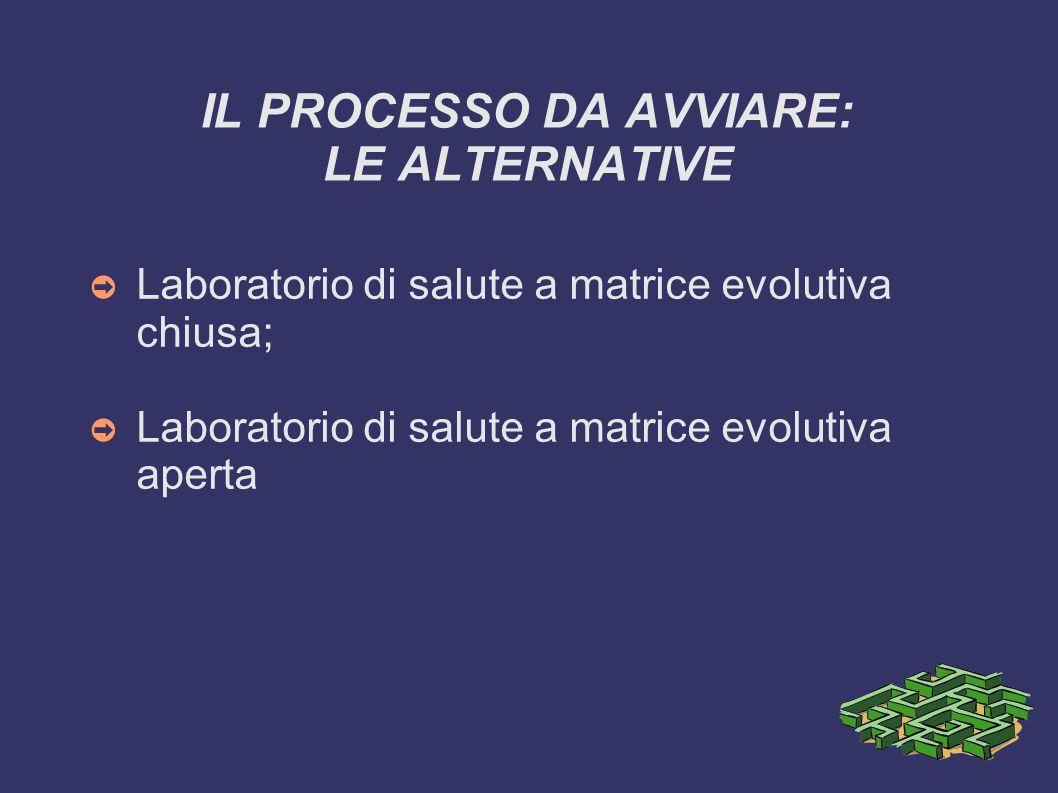 IL PROCESSO DA AVVIARE: LE ALTERNATIVE Laboratorio di salute a matrice evolutiva chiusa; Laboratorio di salute a matrice evolutiva aperta