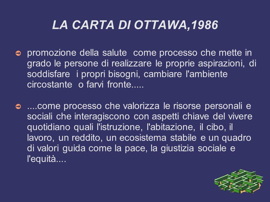 LA CARTA DI OTTAWA,1986 promozione della salute come processo che mette in grado le persone di realizzare le proprie aspirazioni, di soddisfare i prop