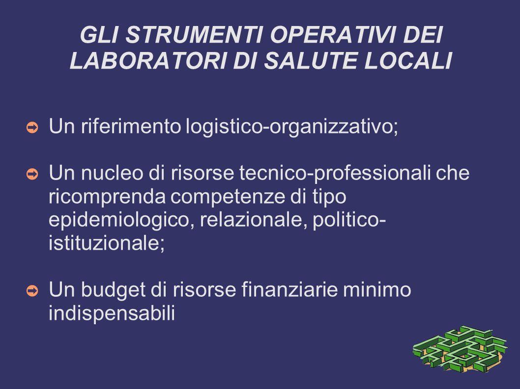 GLI STRUMENTI OPERATIVI DEI LABORATORI DI SALUTE LOCALI Un riferimento logistico-organizzativo; Un nucleo di risorse tecnico-professionali che ricompr