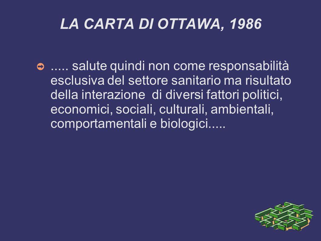 LA CARTA DI OTTAWA, 1986..... salute quindi non come responsabilità esclusiva del settore sanitario ma risultato della interazione di diversi fattori