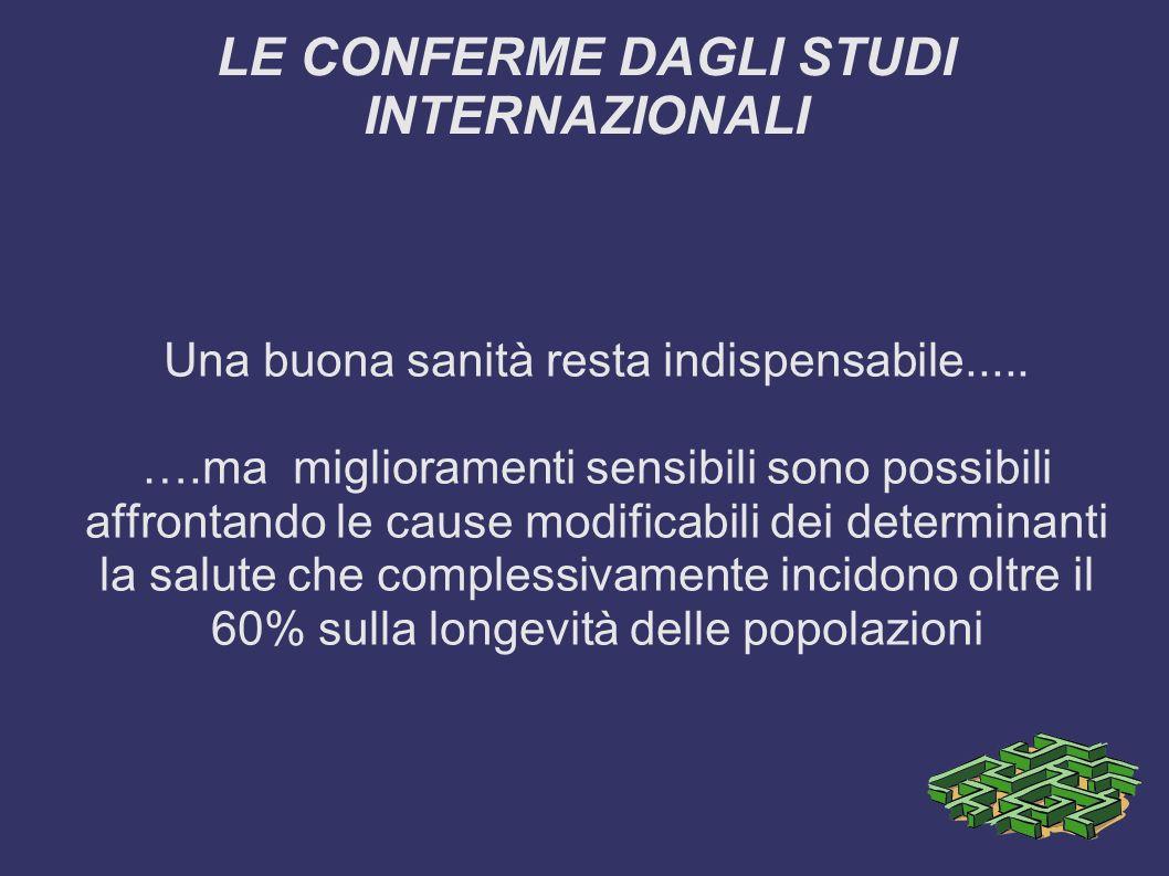 LE CONFERME DAGLI STUDI INTERNAZIONALI Una buona sanità resta indispensabile..... ….ma miglioramenti sensibili sono possibili affrontando le cause mod