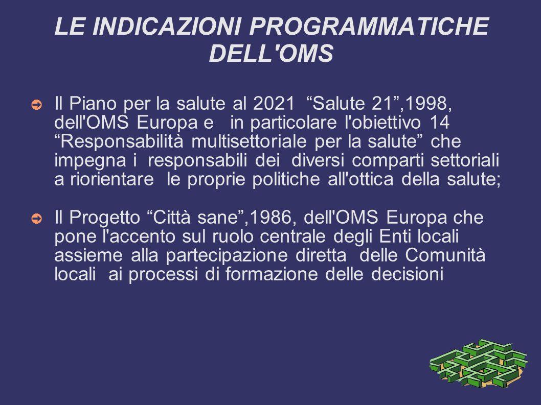 LE INDICAZIONI PROGRAMMATICHE DELL'OMS Il Piano per la salute al 2021 Salute 21,1998, dell'OMS Europa e in particolare l'obiettivo 14 Responsabilità m