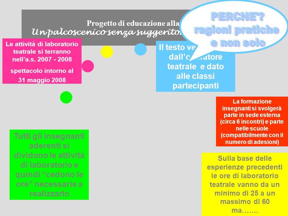 Progetto di educazione alla salute Un palcoscenico senza suggeritori e… senza fumo Tutti gli insegnanti aderenti si dividono le attività di laboratori