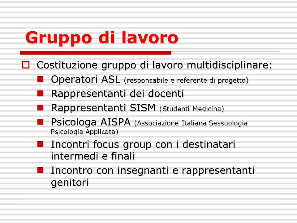 Costituzione gruppo di lavoro multidisciplinare: Costituzione gruppo di lavoro multidisciplinare: Operatori ASL (responsabile e referente di progetto) Operatori ASL (responsabile e referente di progetto) Rappresentanti dei docenti Rappresentanti dei docenti Rappresentanti SISM (Studenti Medicina) Rappresentanti SISM (Studenti Medicina) Psicologa AISPA (Associazione Italiana Sessuologia Psicologia Applicata) Psicologa AISPA (Associazione Italiana Sessuologia Psicologia Applicata) Incontri focus group con i destinatari intermedi e finali Incontri focus group con i destinatari intermedi e finali Incontro con insegnanti e rappresentanti genitori Incontro con insegnanti e rappresentanti genitori Gruppo di lavoro