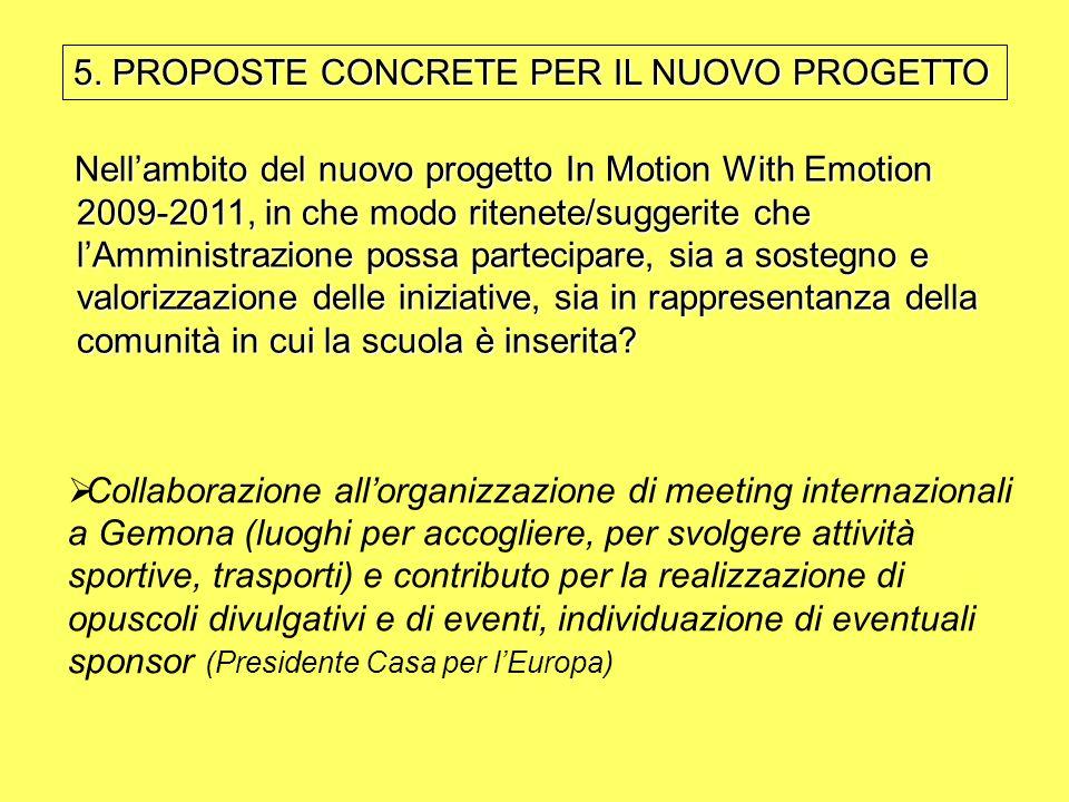 Nellambito del nuovo progetto In Motion With Emotion 2009-2011, in che modo ritenete/suggerite che lAmministrazione possa partecipare, sia a sostegno