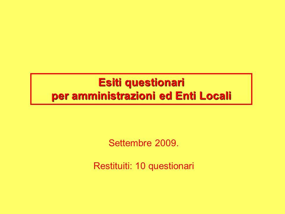 Esiti questionari per amministrazioni ed Enti Locali Settembre 2009. Restituiti: 10 questionari