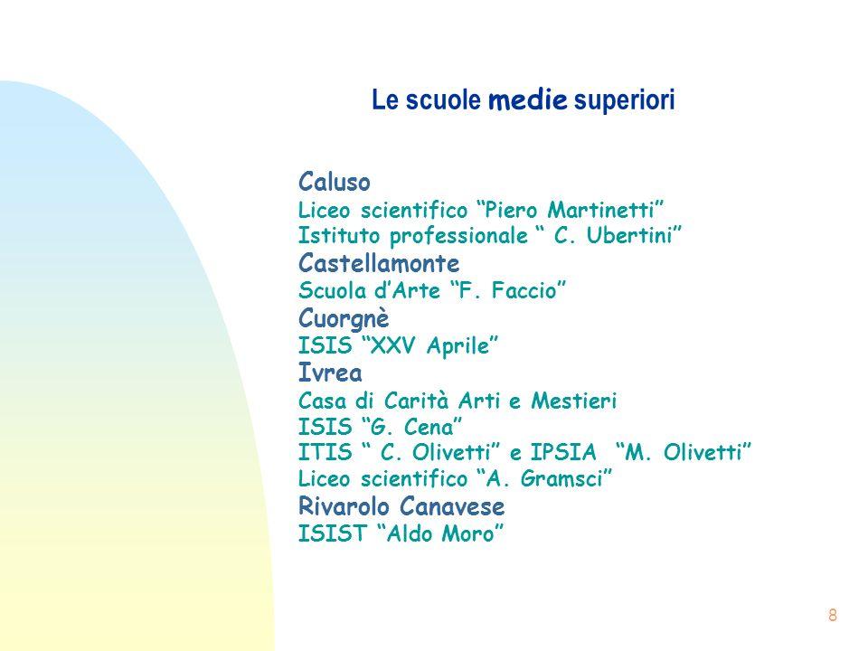 8 Le scuole medie superiori Caluso Liceo scientifico Piero Martinetti Istituto professionale C. Ubertini Castellamonte Scuola dArte F. Faccio Cuorgnè