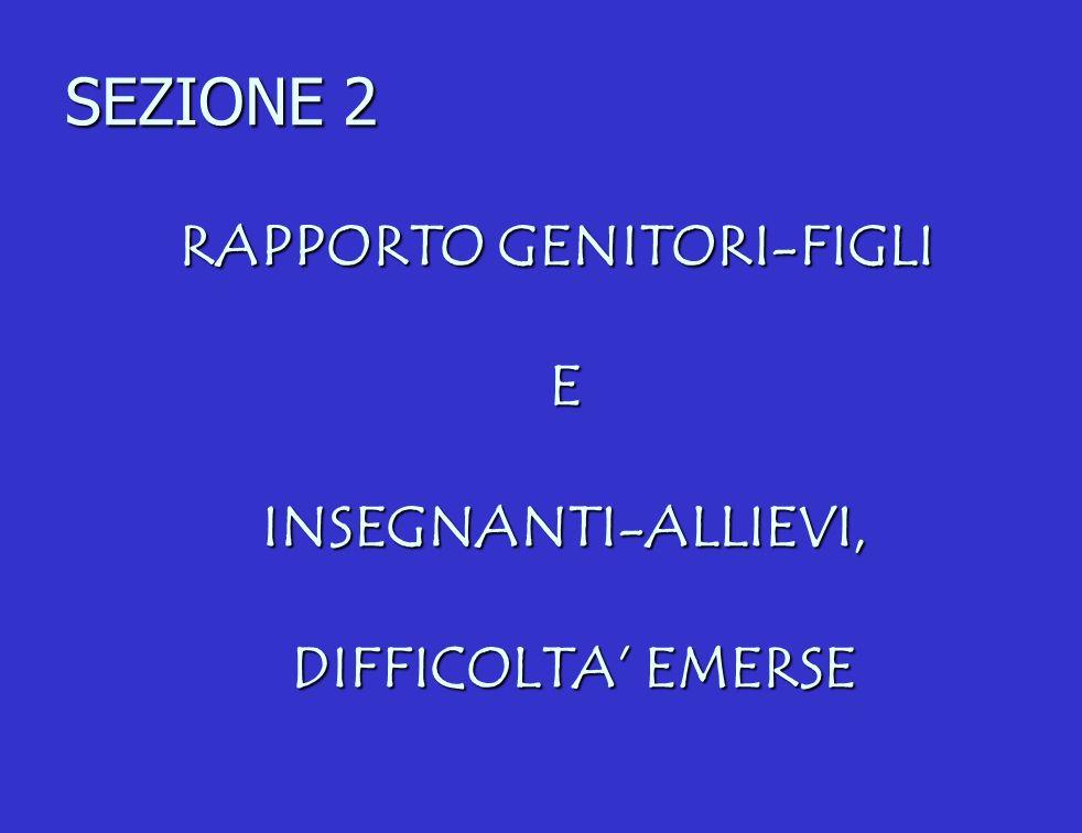 SEZIONE 2 RAPPORTO GENITORI-FIGLI E INSEGNANTI-ALLIEVI, DIFFICOLTA EMERSE