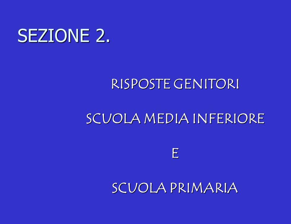 SEZIONE 2. RISPOSTE GENITORI SCUOLA MEDIA INFERIORE E SCUOLA PRIMARIA