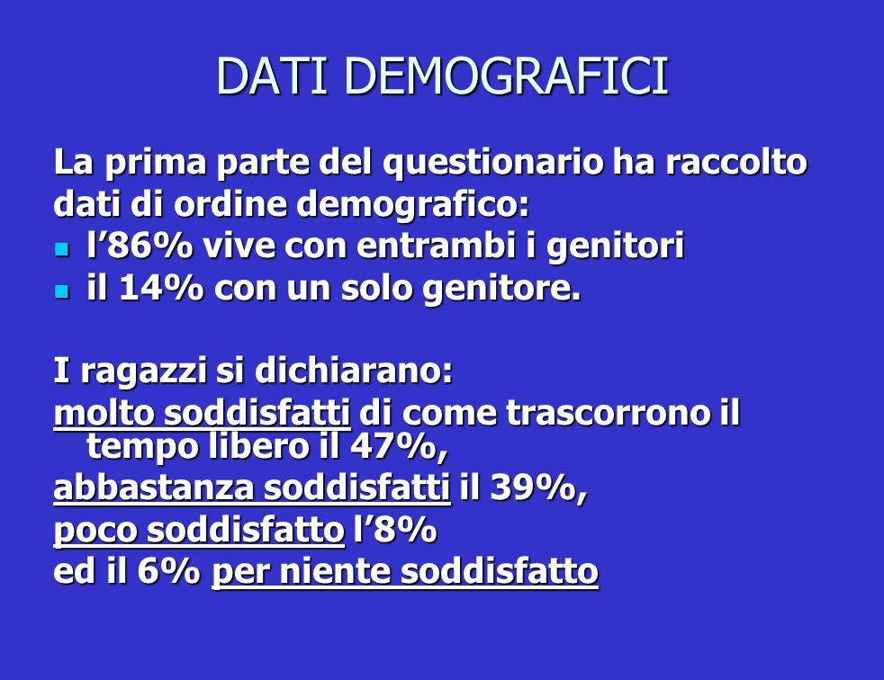DATI DEMOGRAFICI La prima parte del questionario ha raccolto dati di ordine demografico: l86% vive con entrambi i genitori l86% vive con entrambi i ge
