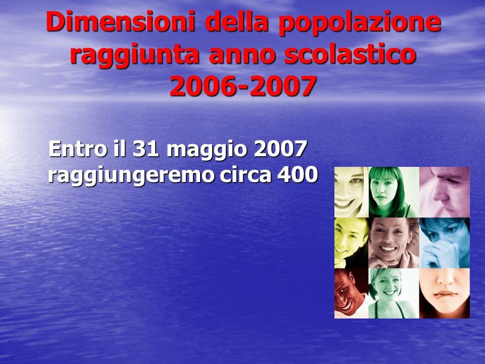 Dimensioni della popolazione raggiunta anno scolastico 2006-2007 Entro il 31 maggio 2007 raggiungeremo circa 400 Entro il 31 maggio 2007 raggiungeremo circa 400