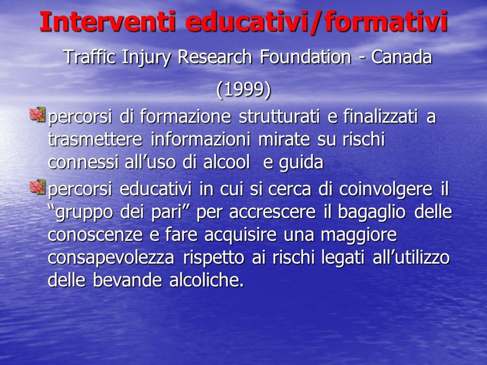 Interventi educativi/formativi Traffic Injury Research Foundation - Canada (1999) percorsi di formazione strutturati e finalizzati a trasmettere infor