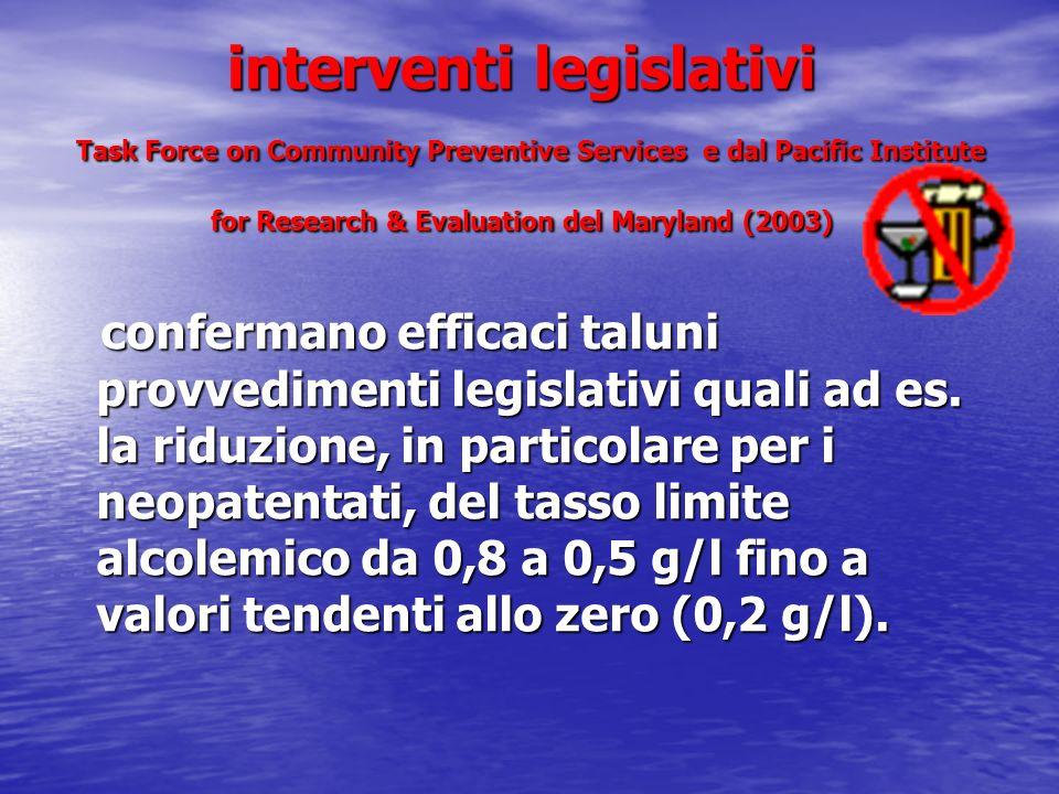 interventi legislativi Task Force on Community Preventive Services e dal Pacific Institute for Research & Evaluation del Maryland (2003) confermano efficaci taluni provvedimenti legislativi quali ad es.