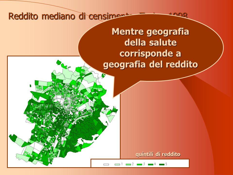Reddito mediano di censimento, Torino 1998 quintili di reddito Mentre geografia della salute corrisponde a geografia del reddito