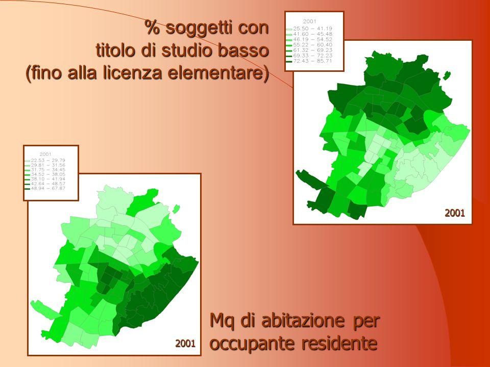 % soggetti con titolo di studio basso (fino alla licenza elementare) Mq di abitazione per occupante residente 2001 2001