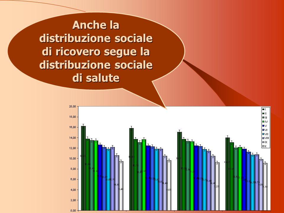 Anche la distribuzione sociale di ricovero segue la distribuzione sociale di salute