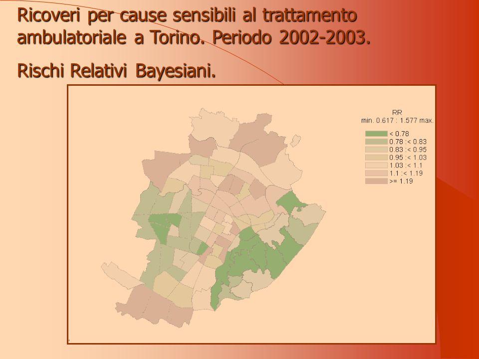 Ricoveri per cause sensibili al trattamento ambulatoriale a Torino.