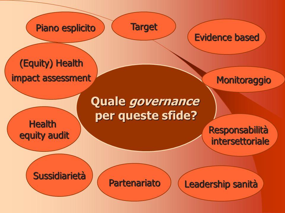 Quale governance per queste sfide.