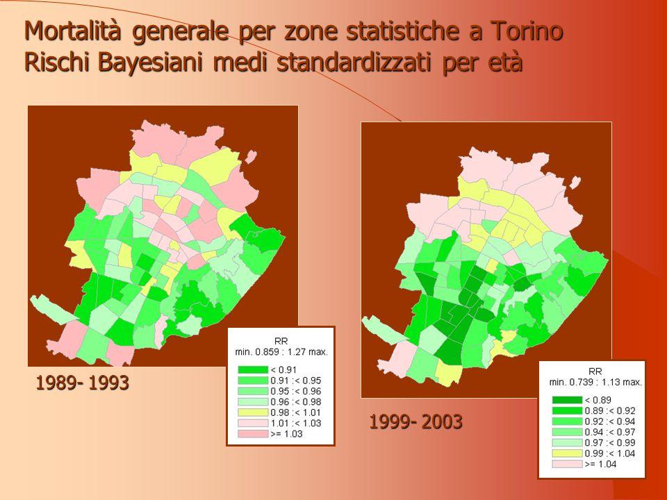 Mortalità generale per zone statistiche a Torino Rischi Bayesiani medi standardizzati per età 1989- 1993 1999- 2003