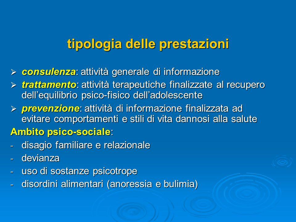 tipologia delle prestazioni consulenza: attività generale di informazione consulenza: attività generale di informazione trattamento: attività terapeut