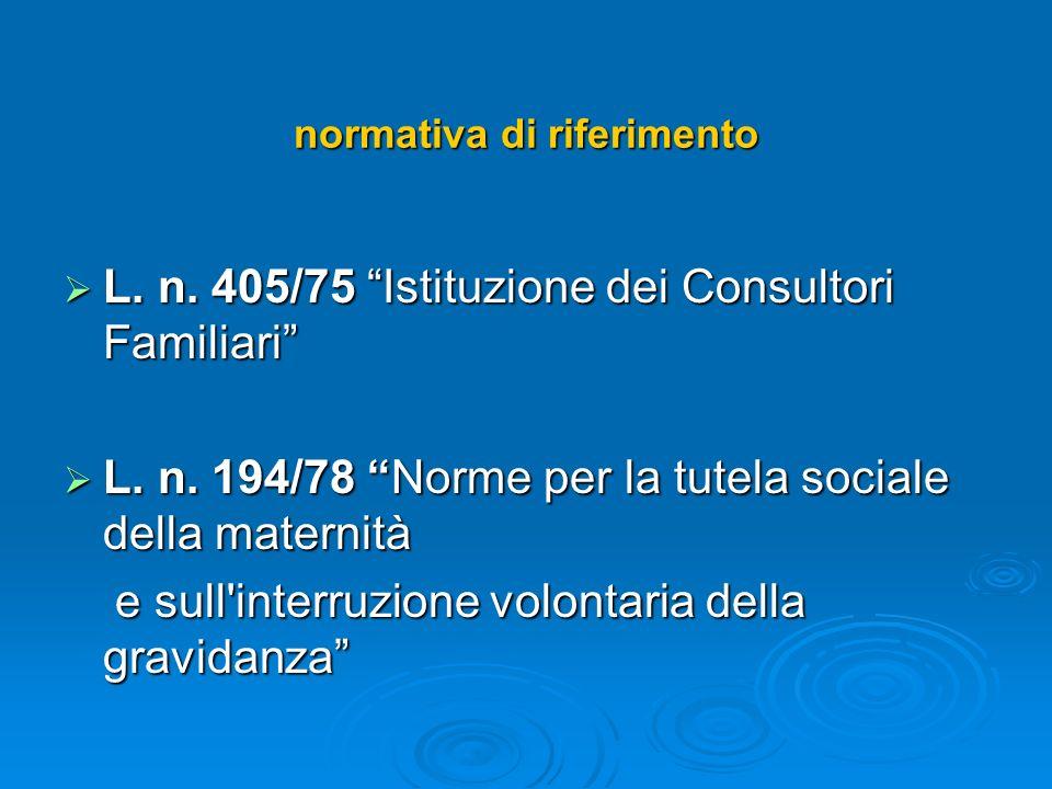normativa di riferimento L. n. 405/75 Istituzione dei Consultori Familiari L. n. 405/75 Istituzione dei Consultori Familiari L. n. 194/78 Norme per la