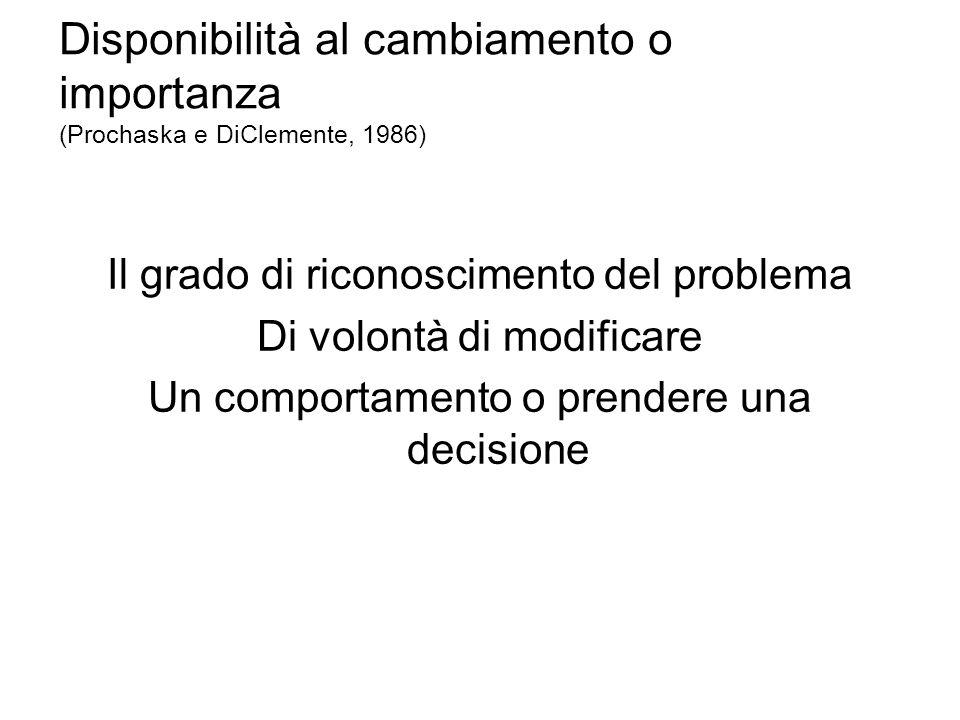 Disponibilità al cambiamento o importanza (Prochaska e DiClemente, 1986) Il grado di riconoscimento del problema Di volontà di modificare Un comportamento o prendere una decisione