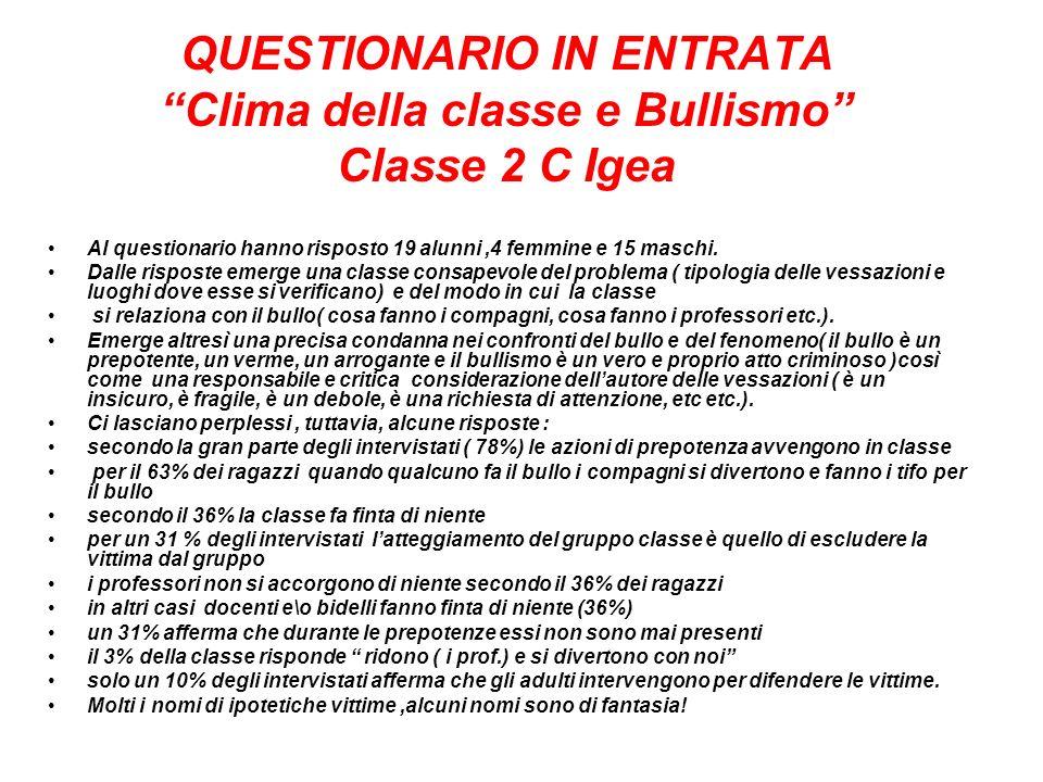 QUESTIONARIO IN ENTRATA Clima della classe e Bullismo Classe 2 C Igea Al questionario hanno risposto 19 alunni,4 femmine e 15 maschi. Dalle risposte e