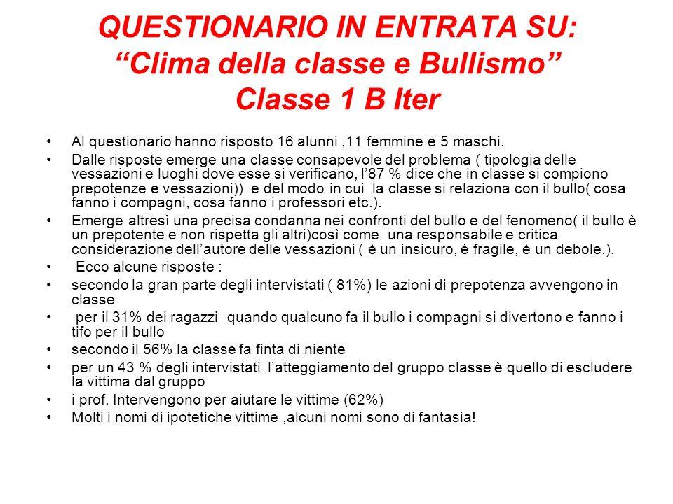 QUESTIONARIO IN ENTRATA SU: Clima della classe e Bullismo Classe 1 B Iter Al questionario hanno risposto 16 alunni,11 femmine e 5 maschi. Dalle rispos