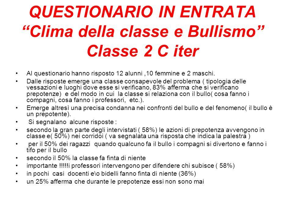 QUESTIONARIO IN ENTRATA Clima della classe e Bullismo Classe 2 C iter Al questionario hanno risposto 12 alunni,10 femmine e 2 maschi. Dalle risposte e