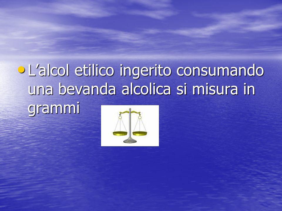 Lalcol etilico ingerito consumando una bevanda alcolica si misura in grammi Lalcol etilico ingerito consumando una bevanda alcolica si misura in gramm