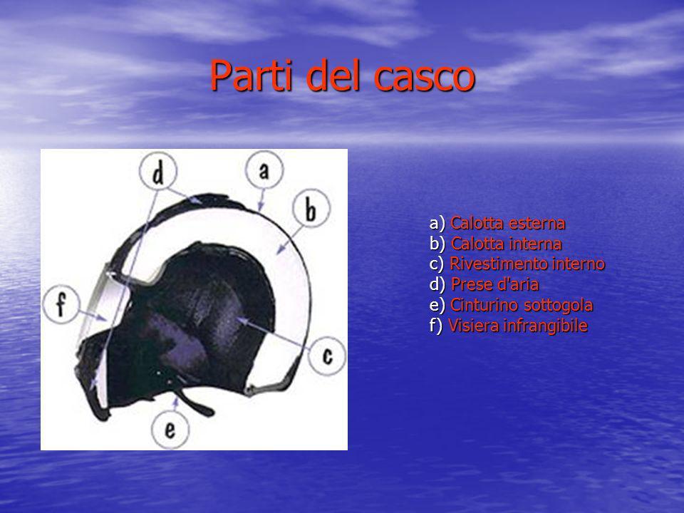 Parti del casco a) Calotta esterna b) Calotta interna c) Rivestimento interno d) Prese d'aria e) Cinturino sottogola f) Visiera infrangibile