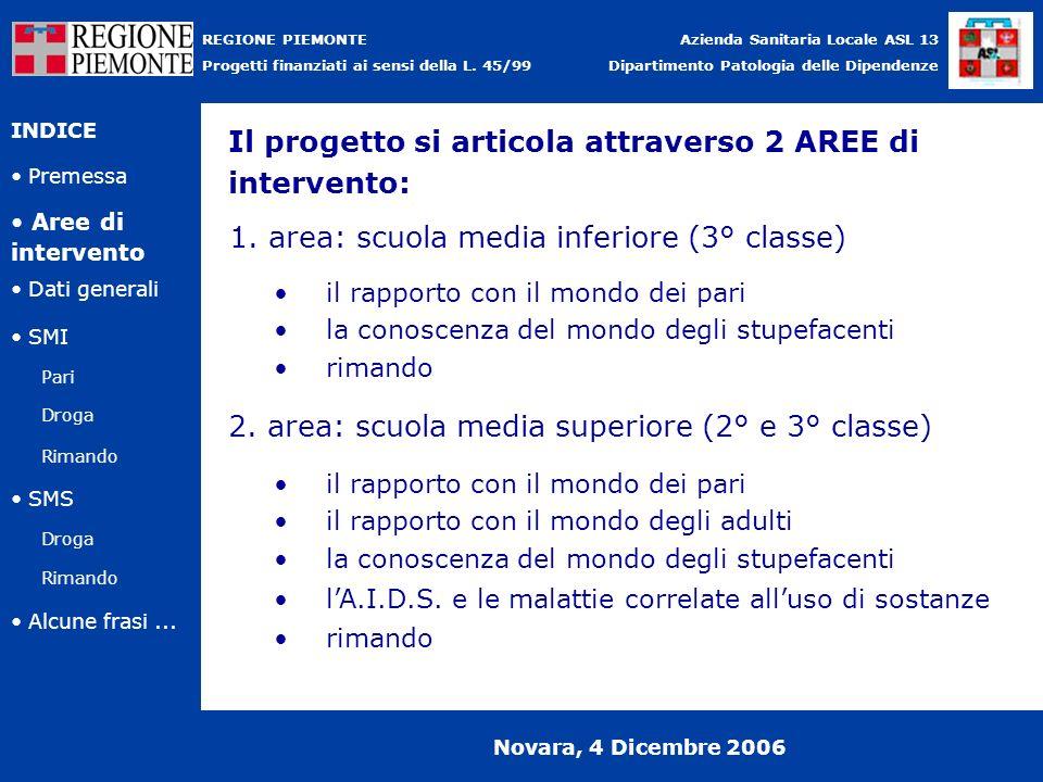 Azienda Sanitaria Locale ASL 13 Dipartimento Patologia delle Dipendenze INDICE Aree di intervento Pari Droga Dati generali SMI REGIONE PIEMONTE Proget