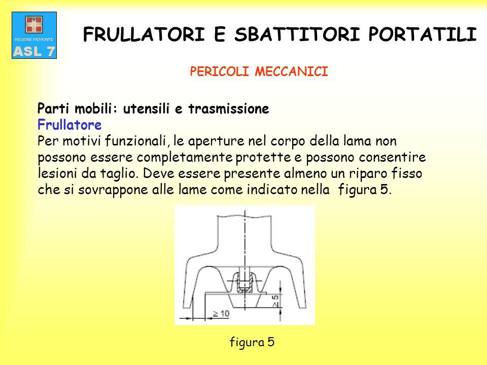 FRULLATORI E SBATTITORI PORTATILI PERICOLI MECCANICI Parti mobili: utensili e trasmissione Frullatore Per motivi funzionali, le aperture nel corpo del