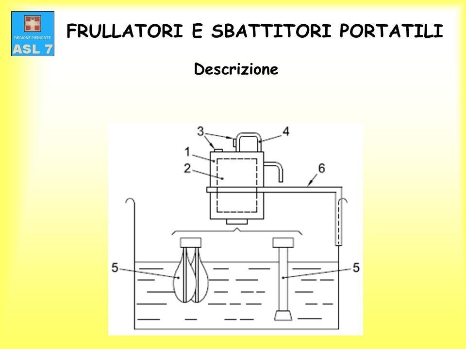 FRULLATORI E SBATTITORI PORTATILI Descrizione