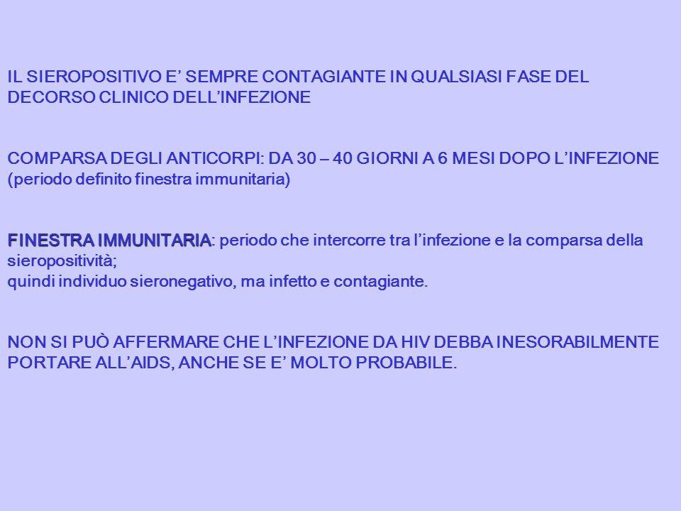 DIAGNOSI DI INFEZIONE INFEZIONE NON VUOL DIRE MALATTIA LA DIAGNOSI DA INFEZIONE DA HIV VIENE EFFETTUATA MEDIANTE LA RICERCA DI ANTICORPI ANTI-HIV RICE