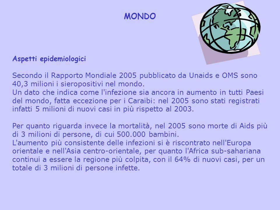 Territorialmente si evidenzia l'esistenza di un gradiente nord-sud nella diffusione della malattia in Italia, come risulta dai tassi di incidenza che