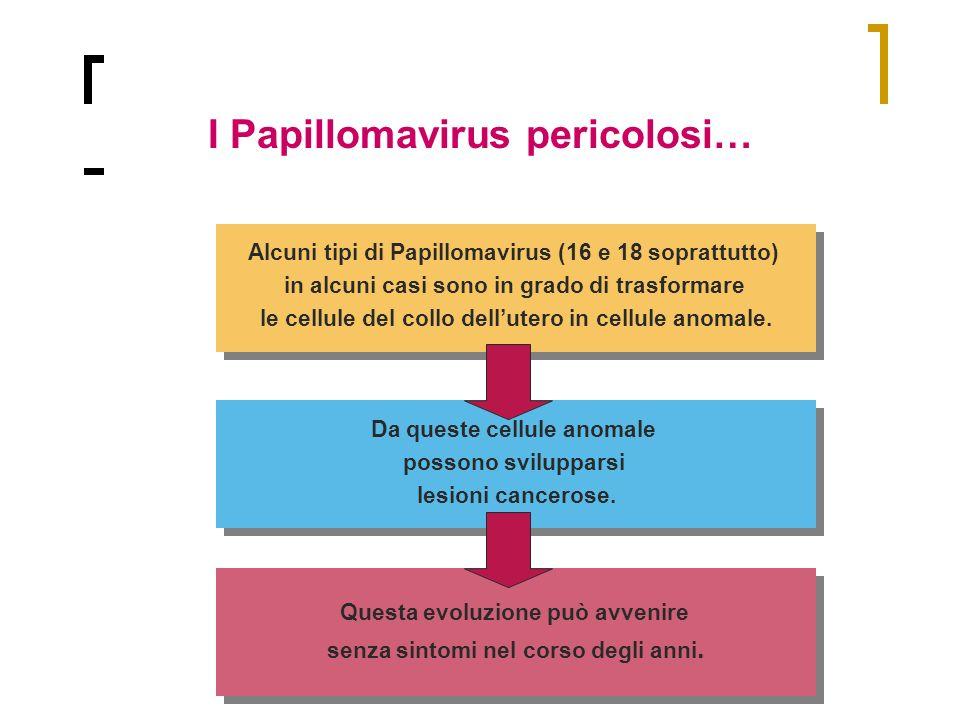 I Papillomavirus pericolosi… Alcuni tipi di Papillomavirus (16 e 18 soprattutto) in alcuni casi sono in grado di trasformare le cellule del collo dell